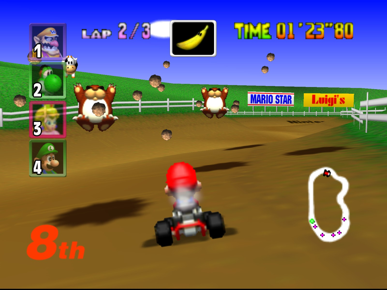 8 Effective Mario Kart 64 Rom Elevator Pitches Johnnyhryb528